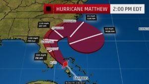 hurricane-matthew
