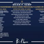 Basic Guidelines for Businesses Which Were Previously Closed/Businesses That Must Remain Closed