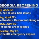 Reopening Georgia Timeline